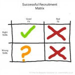 Successful Recruitment Matrix